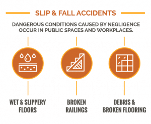 Philadelphia Slip and Fall Accident Lawyer